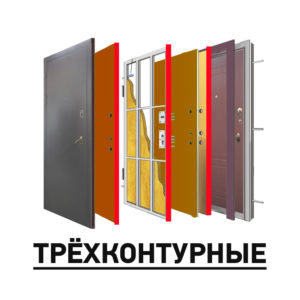 trehkonturnye-300x300